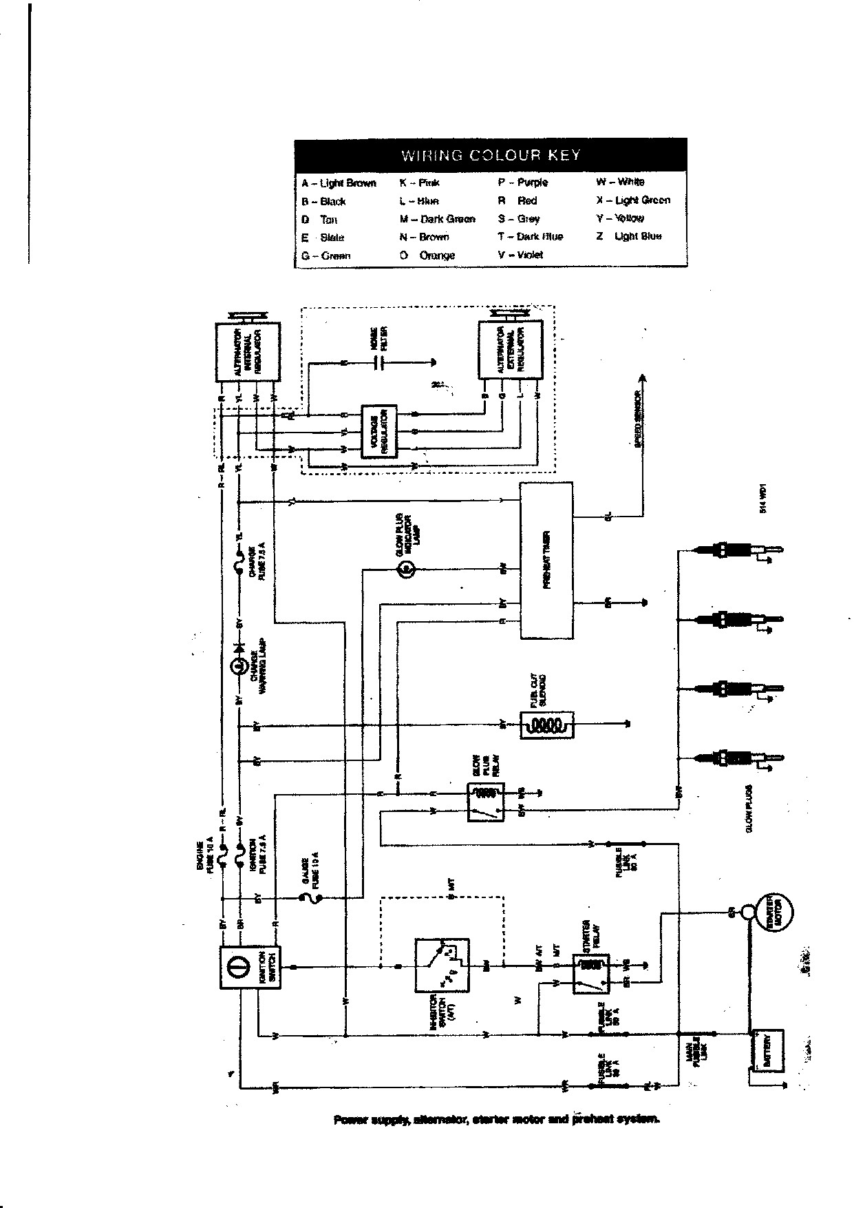 heat plugs
